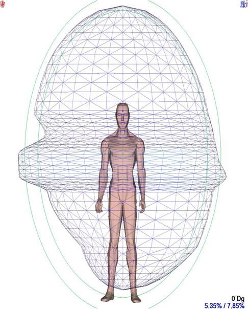 Изменение состояния биополя человека